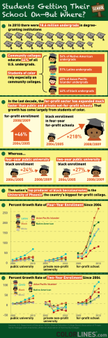 by Julianne Hing at Colorlines.com